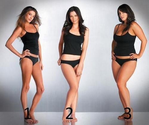 Какие сейчас фигуры в моде. Какая женская фигура в моде сегодня?