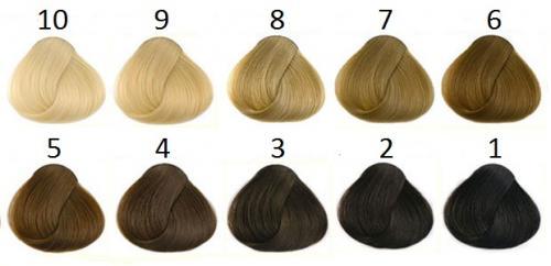 Покрасить волосы дома в блонд. Натуральные волосы