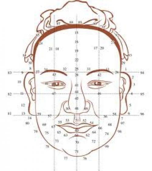 Физиогномика. Родинки на лице и их значение