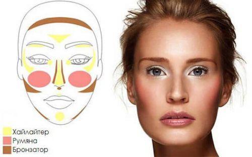 Как сделать естественный макияж. Инструкция по созданию